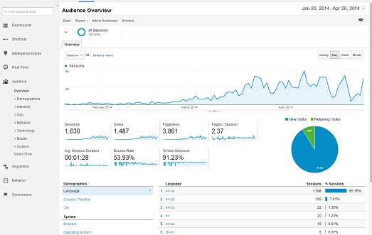 Amazon Affiliates Use These Tips For Explosive Growth