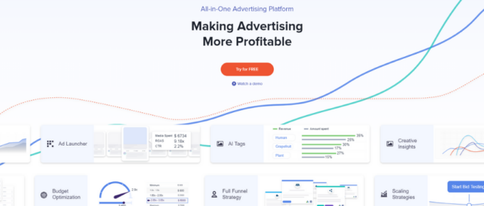 Madgicx Review - All-in-One Google & Facebook Advertising Platform